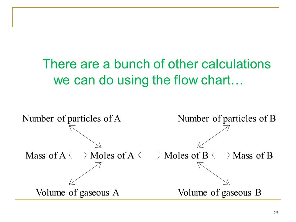 There are a bunch of other calculations we can do using the flow chart…