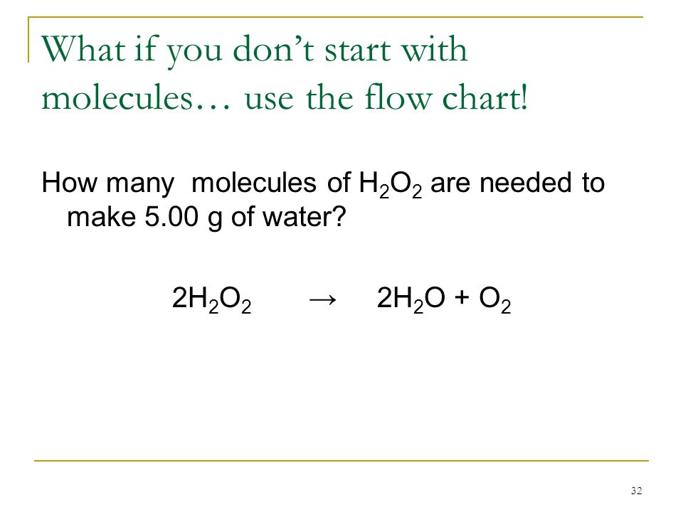 What if you don't start with molecules… use the flow chart!