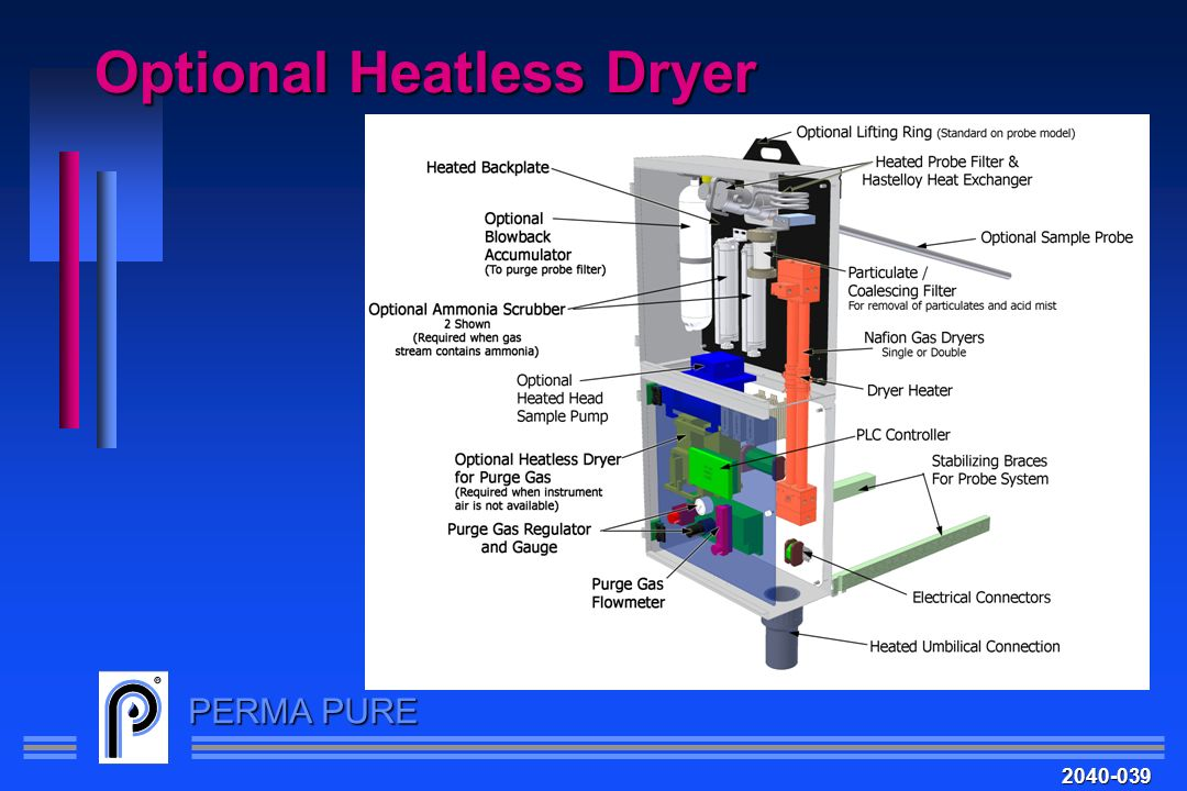 Optional Heatless Dryer