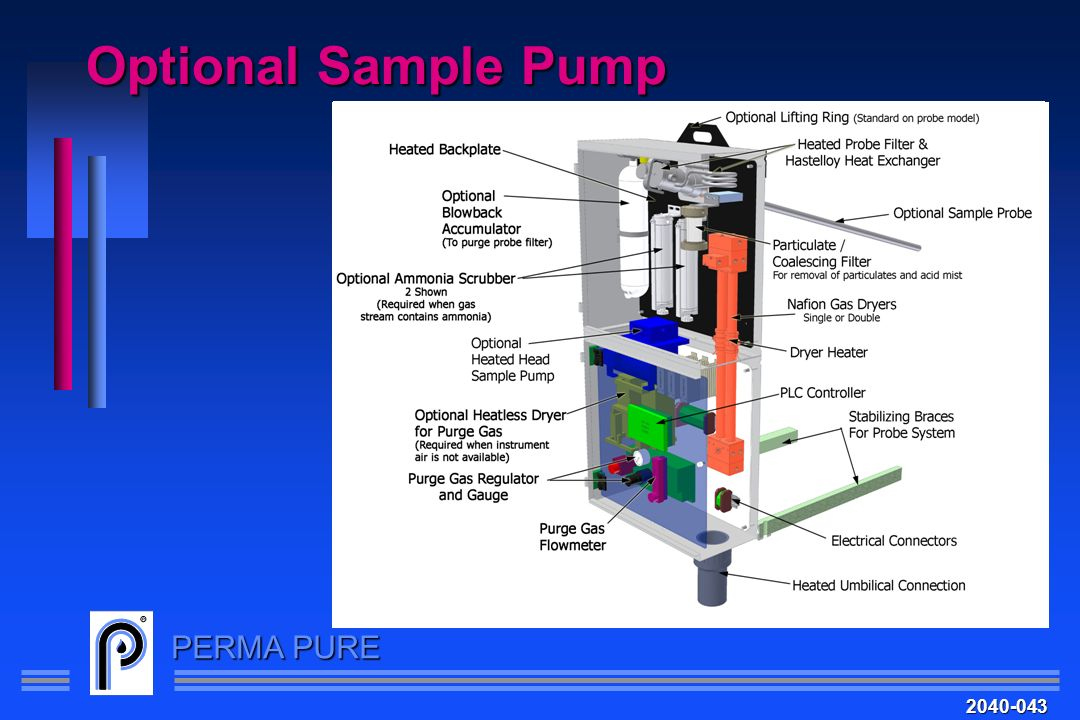 Optional Sample Pump  2040-043