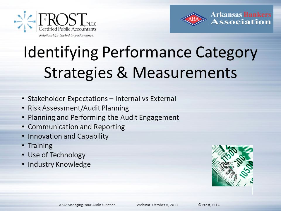 Identifying Performance Category Strategies & Measurements