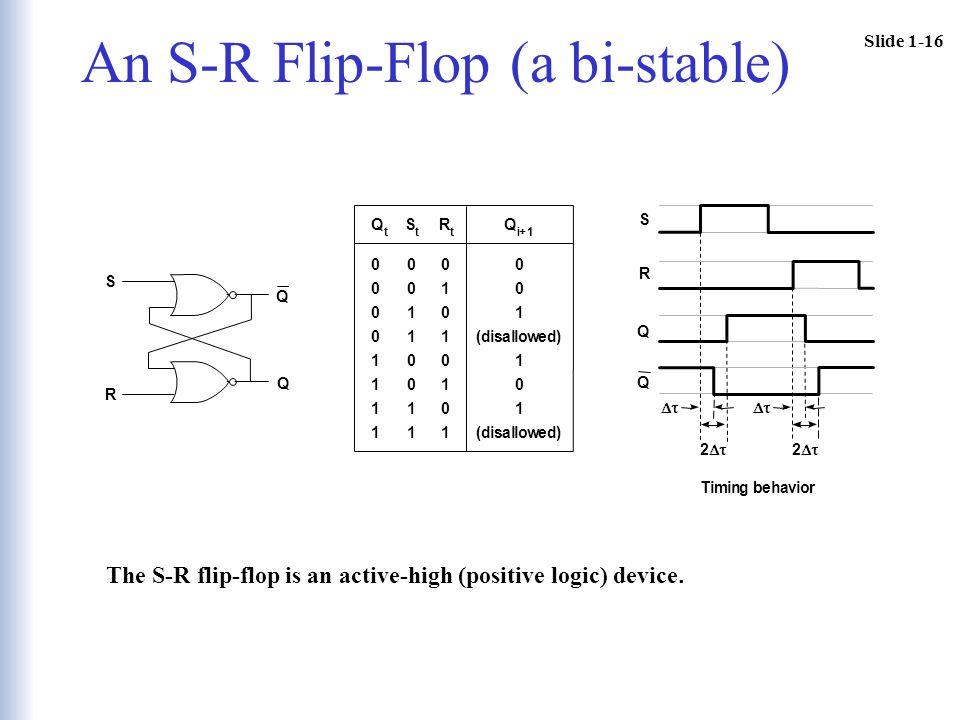 An S-R Flip-Flop (a bi-stable)