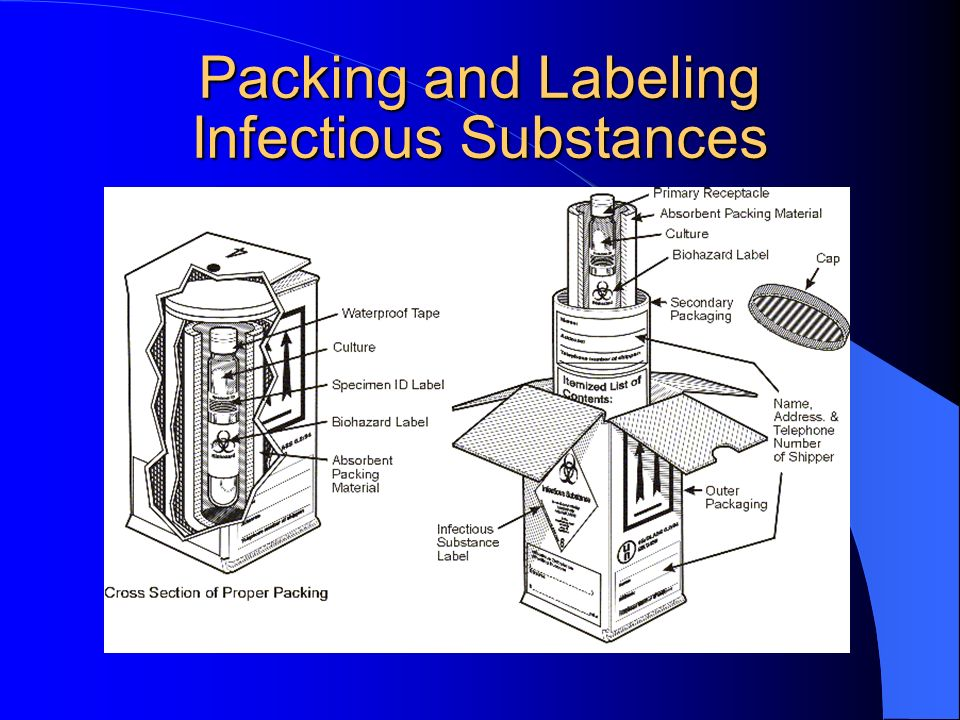 Packing and Labeling Infectious Substances