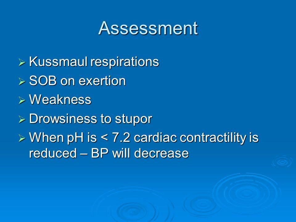 Assessment Kussmaul respirations SOB on exertion Weakness