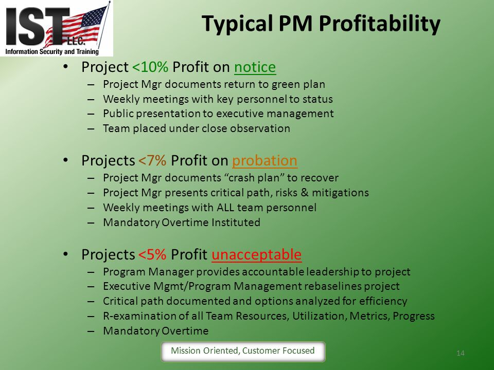 Typical PM Profitability