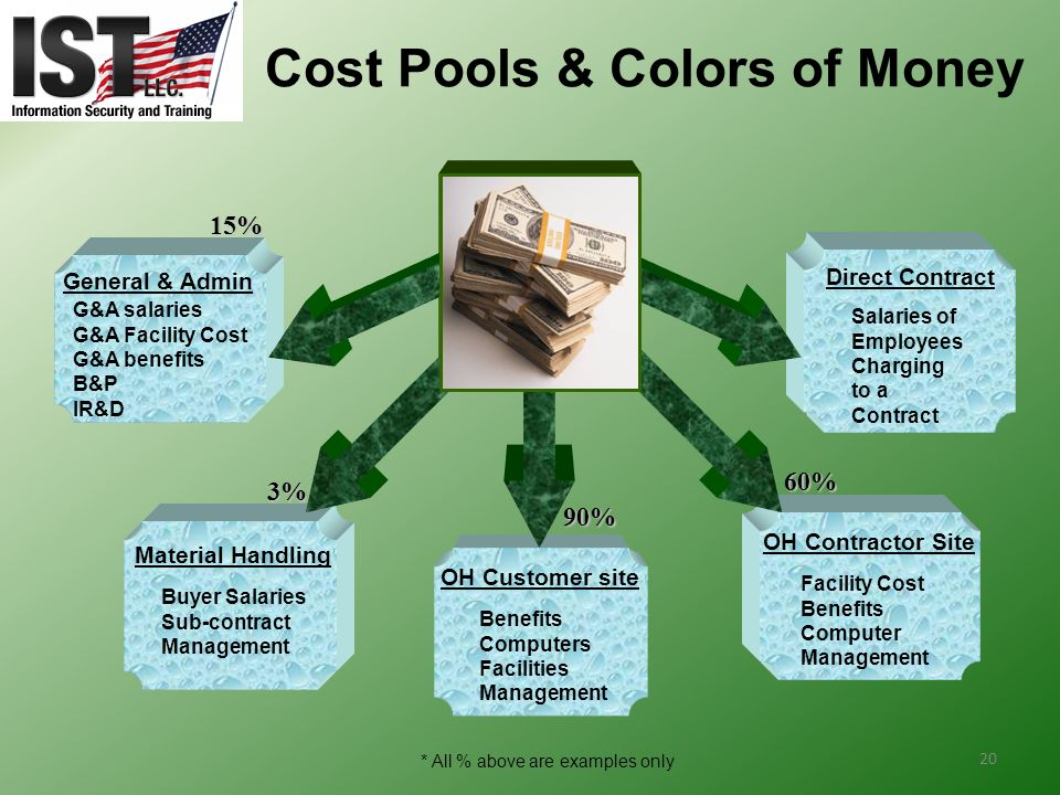 Cost Pools & Colors of Money