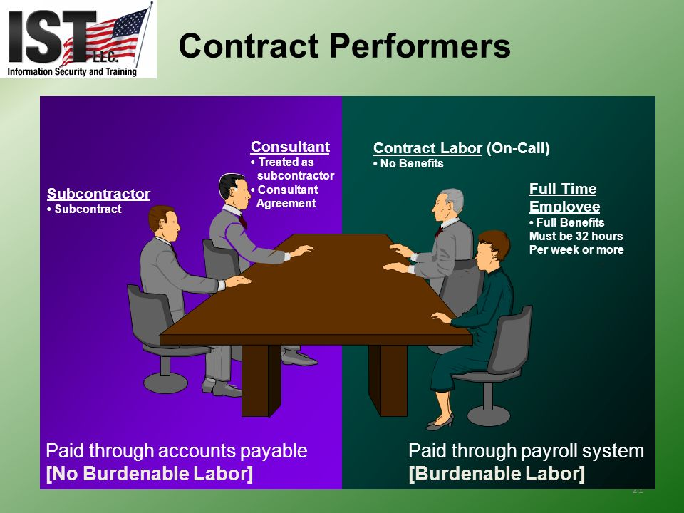 Contract Performers Paid through accounts payable