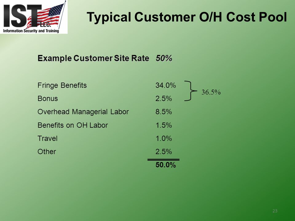 Typical Customer O/H Cost Pool