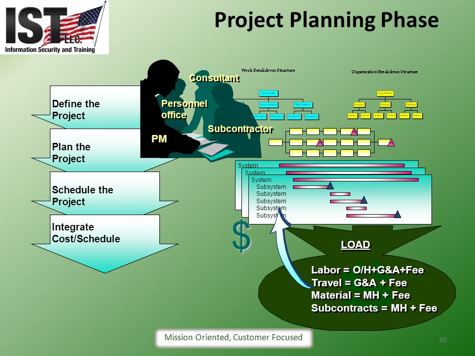 Project Planning Phase