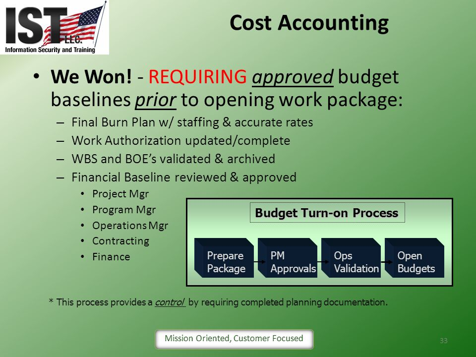 Cost Accounting We Won! - REQUIRING approved budget baselines prior to opening work package: Final Burn Plan w/ staffing & accurate rates.