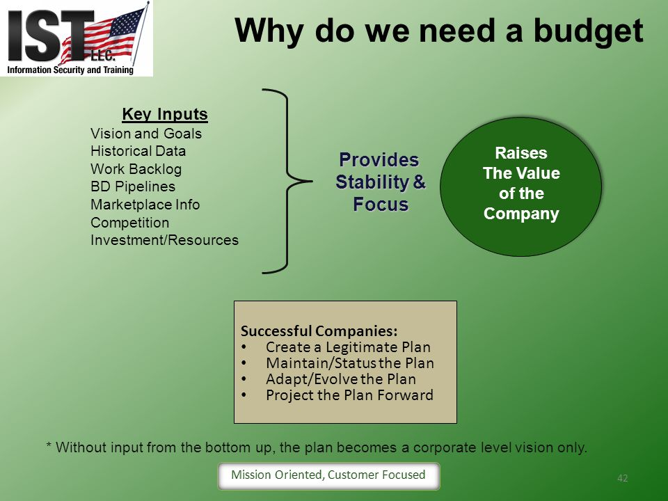 Why do we need a budget Provides Stability & Focus Key Inputs Raises