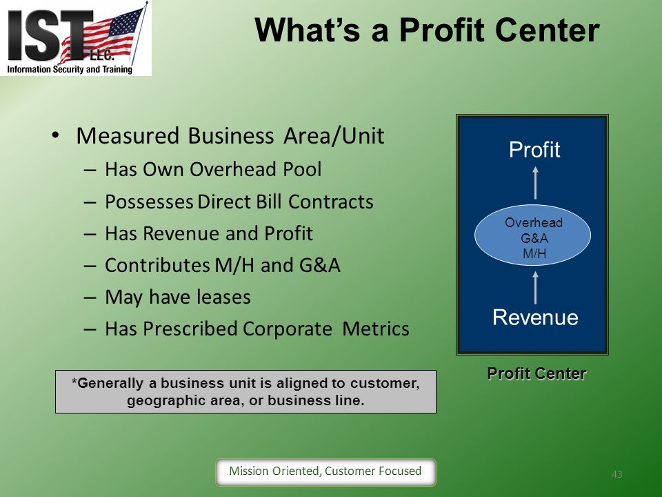What's a Profit Center Measured Business Area/Unit