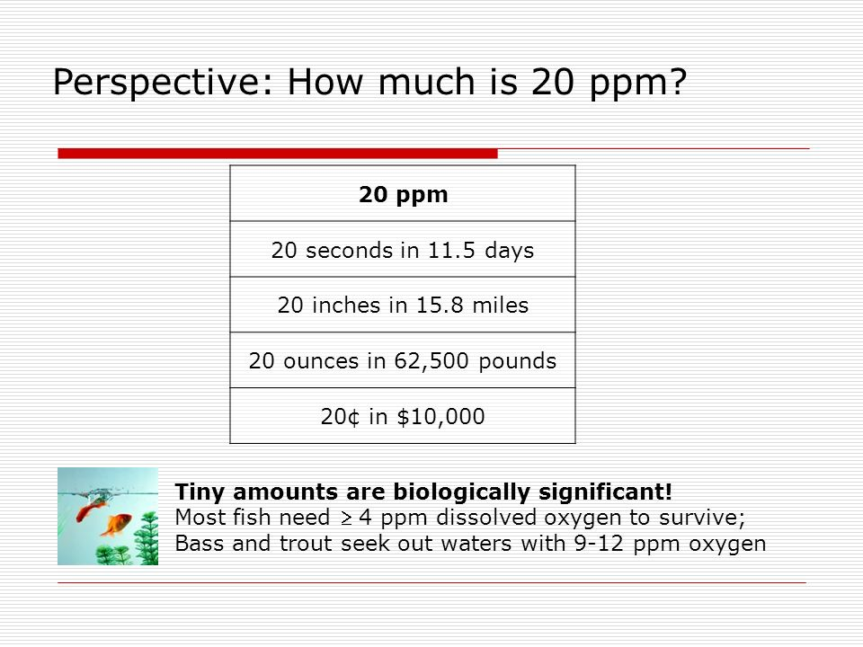 Perspective: How much is 20 ppm