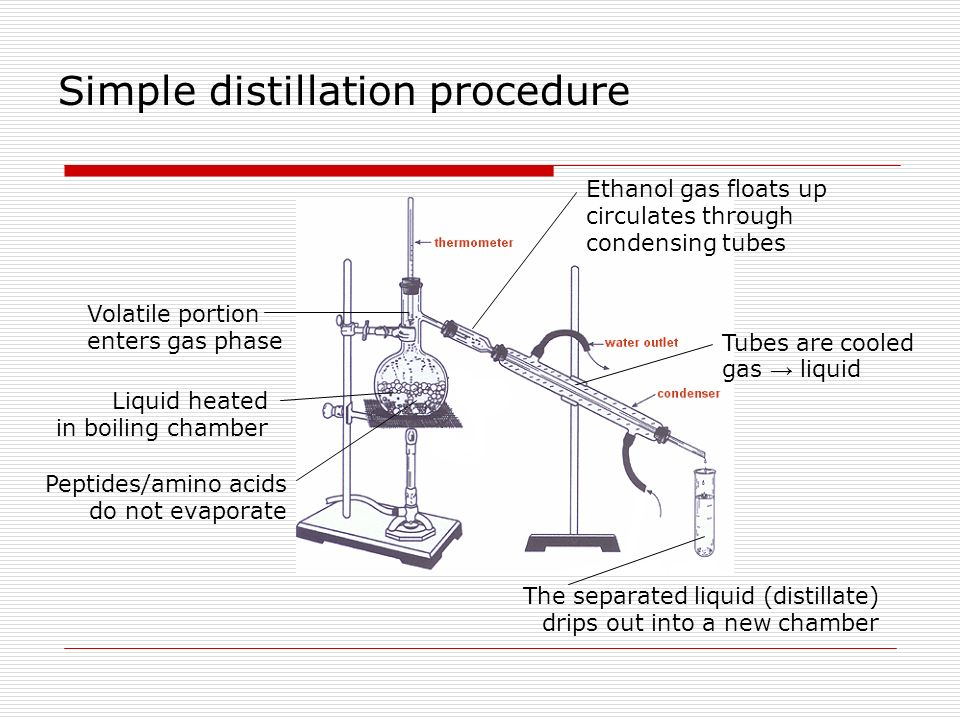 Simple distillation procedure