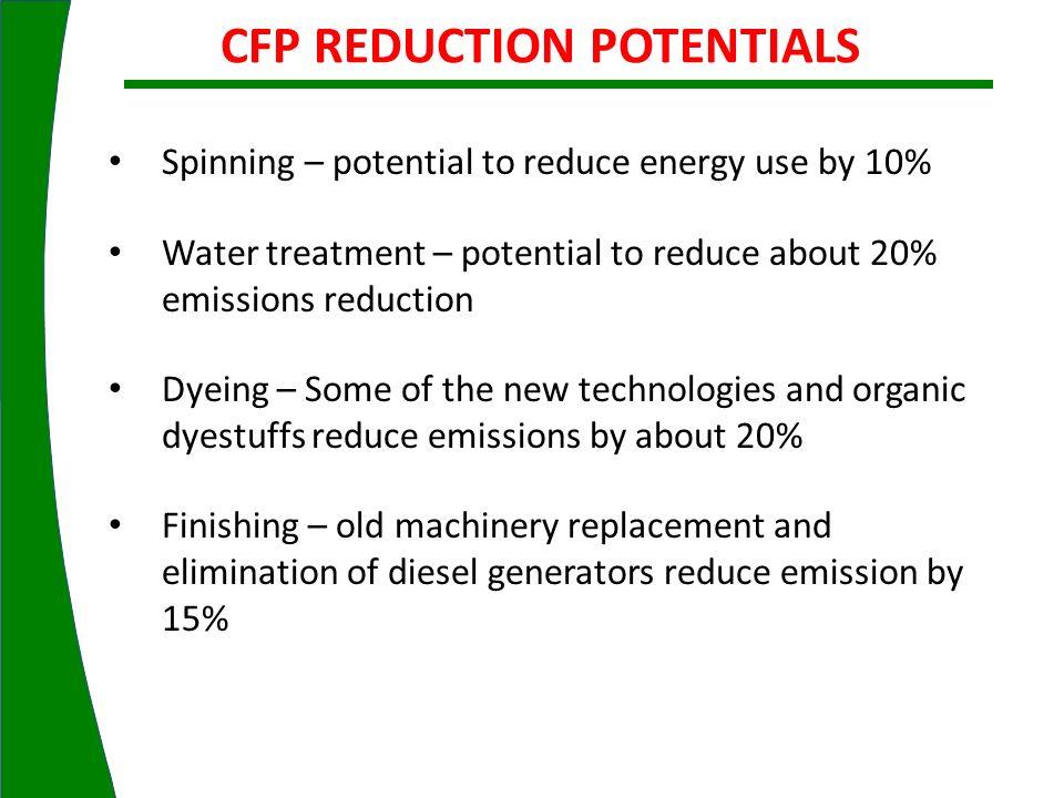 CFP REDUCTION POTENTIALS