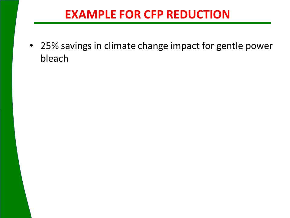 EXAMPLE FOR CFP REDUCTION