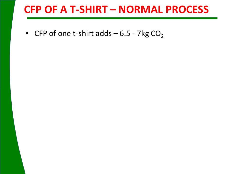 CFP OF A T-SHIRT – NORMAL PROCESS