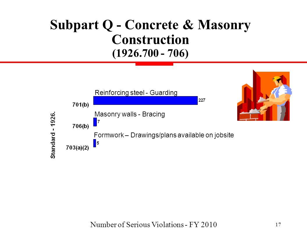 Subpart Q - Concrete & Masonry Construction (1926.700 - 706)
