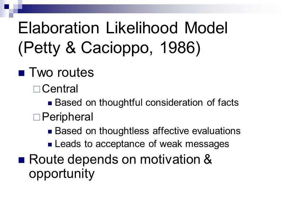Elaboration Likelihood Model (Petty & Cacioppo, 1986)