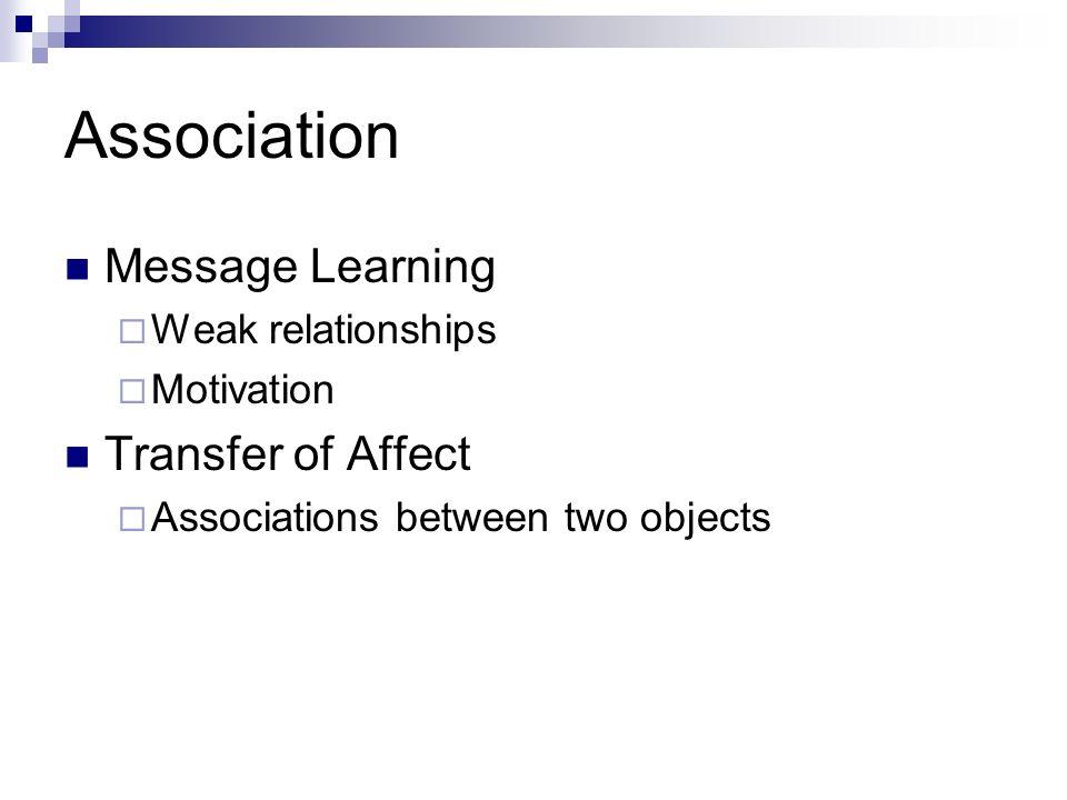 Association Message Learning Transfer of Affect Weak relationships