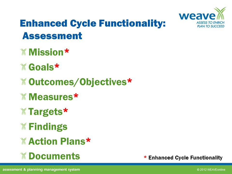 Enhanced Cycle Functionality: Assessment