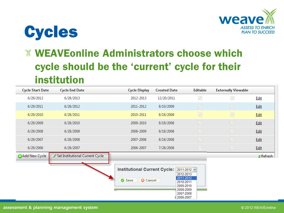 Cycles WEAVEonline Administrators choose which cycle should be the 'current' cycle for their institution.