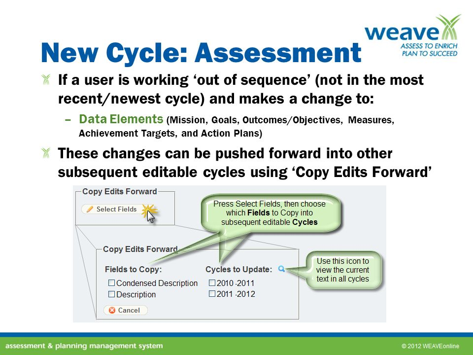 New Cycle: Assessment If a user is working 'out of sequence' (not in the most recent/newest cycle) and makes a change to: