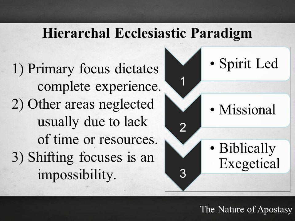 Hierarchal Ecclesiastic Paradigm