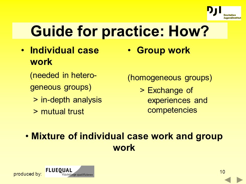 Guide for practice: How
