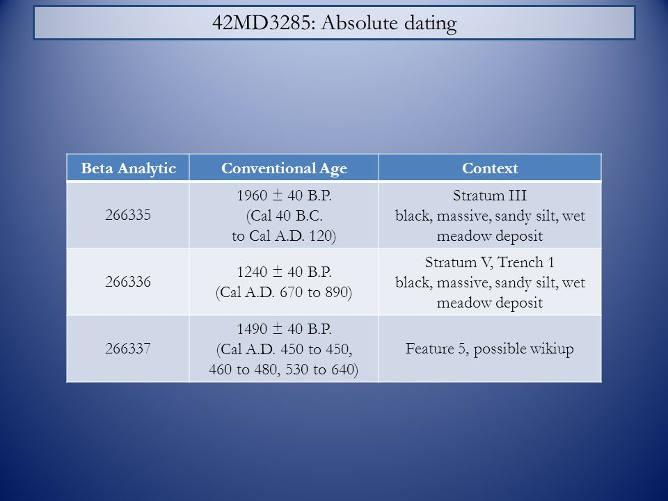 42MD3285: Absolute dating Beta Analytic Conventional Age Context