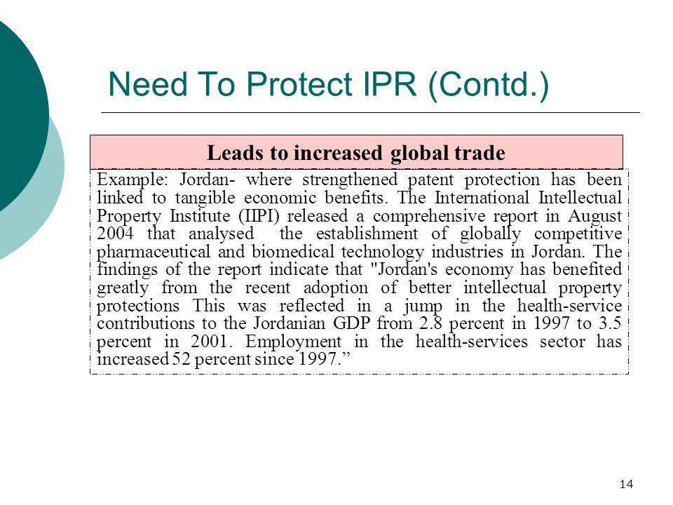 Need To Protect IPR (Contd.)