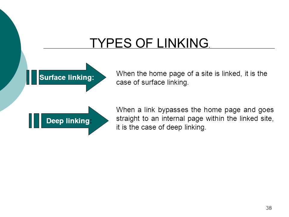 TYPES OF LINKING. Surface linking: When the home page of a site is linked, it is the case of surface linking.