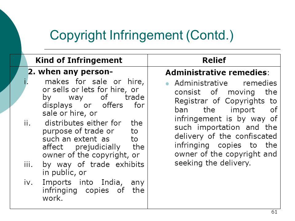 Copyright Infringement (Contd.)