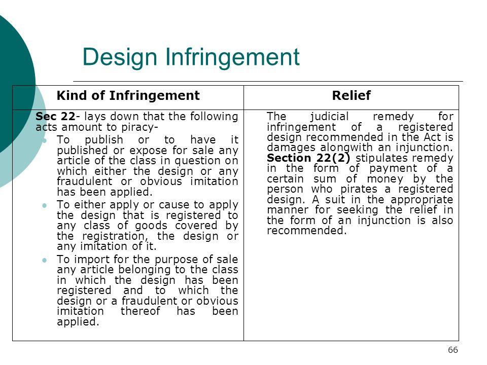 Design Infringement Kind of Infringement Relief