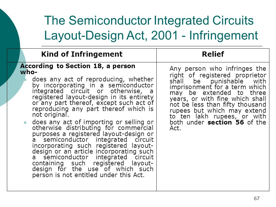 The Semiconductor Integrated Circuits Layout-Design Act, Infringement
