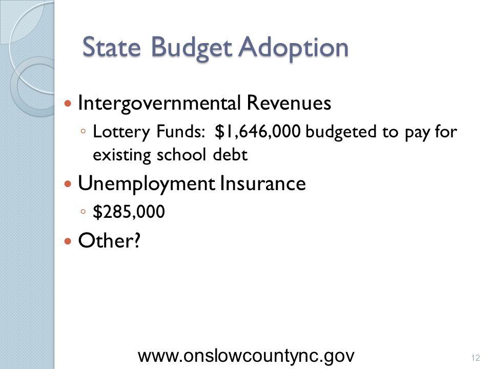 State Budget Adoption Intergovernmental Revenues