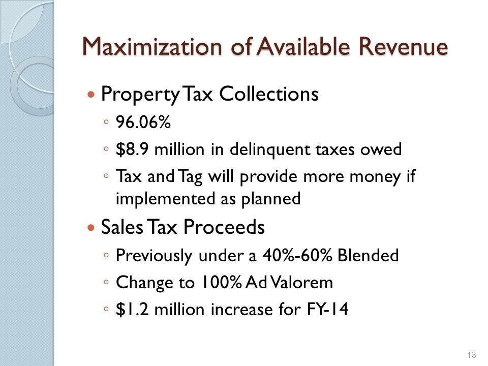 Maximization of Available Revenue