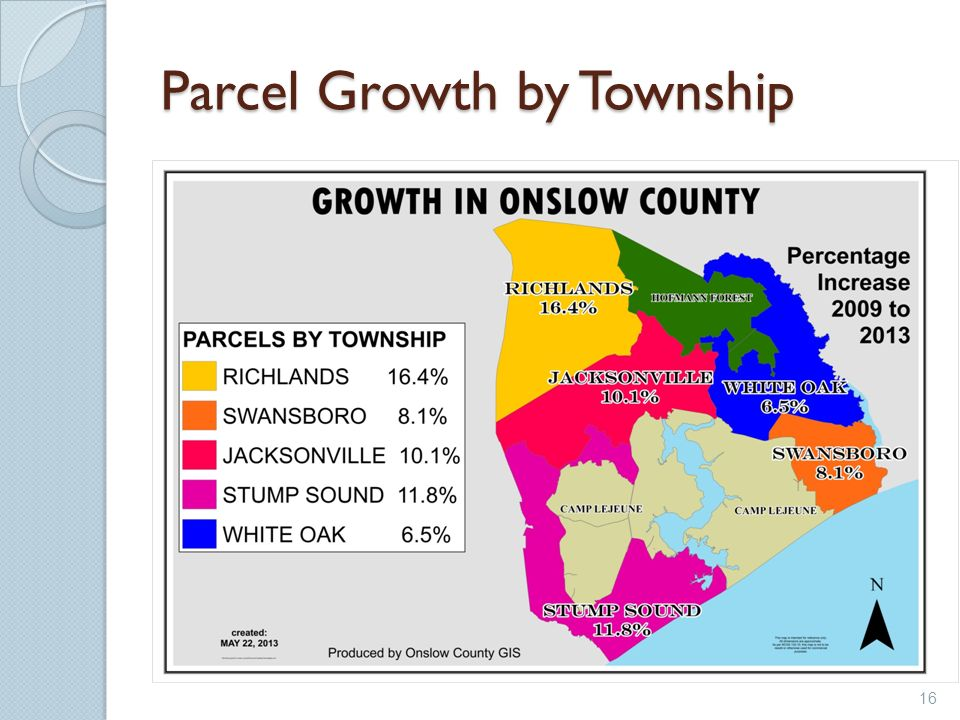 Parcel Growth by Township
