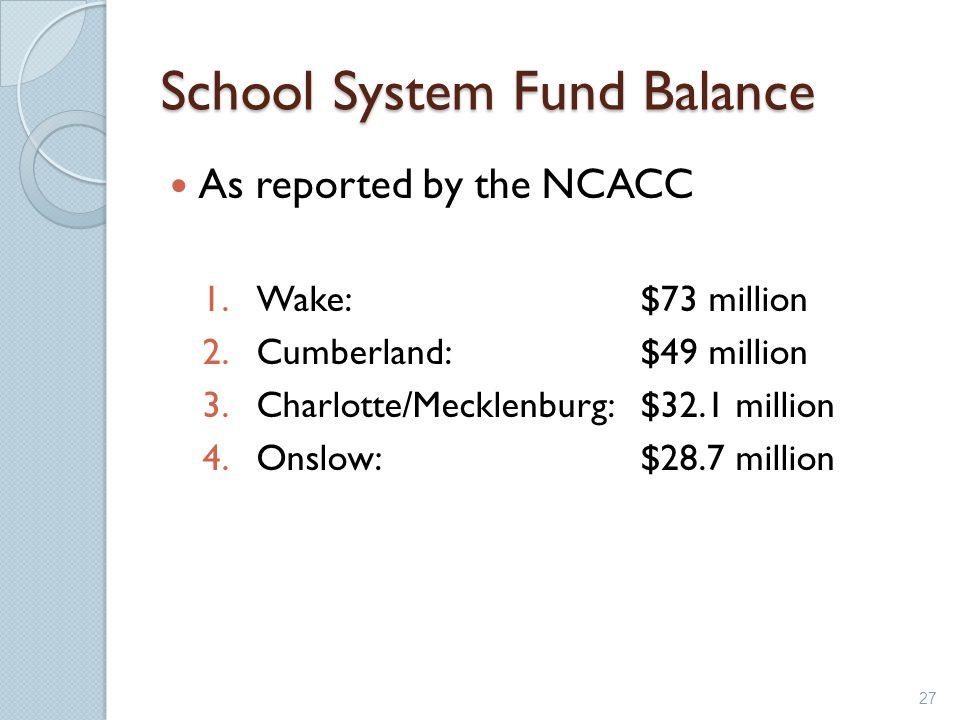 School System Fund Balance