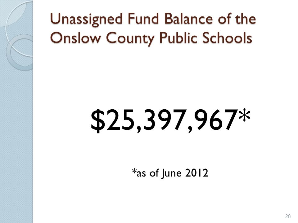 Unassigned Fund Balance of the Onslow County Public Schools