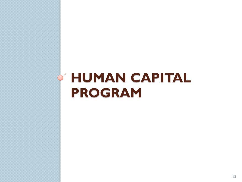 Human Capital Program