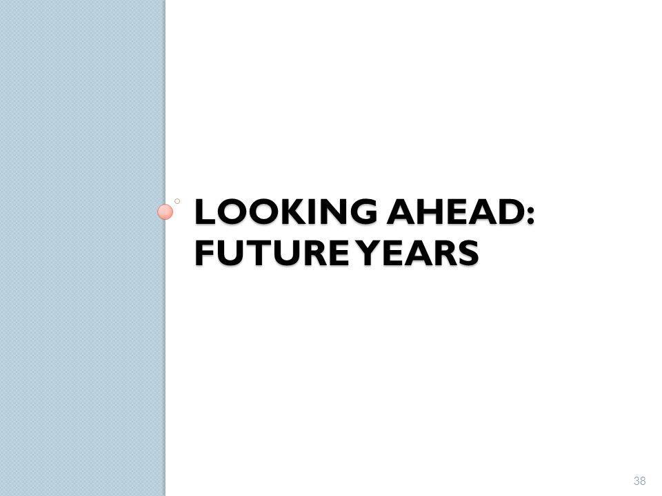 Looking Ahead: Future Years