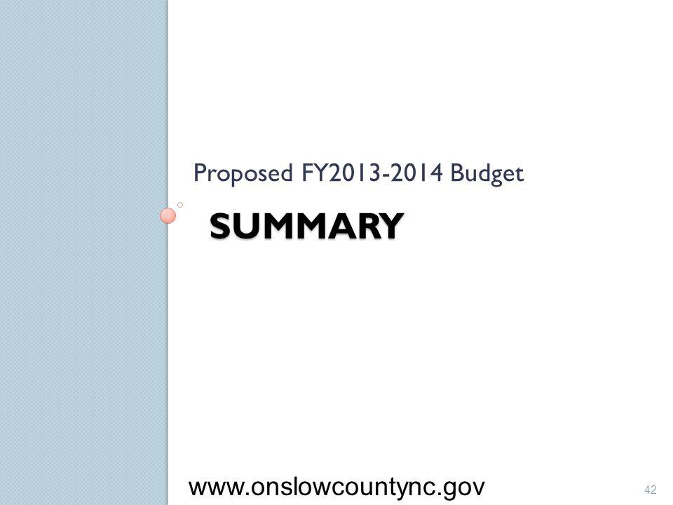 Proposed FY2013-2014 Budget Summary www.onslowcountync.gov
