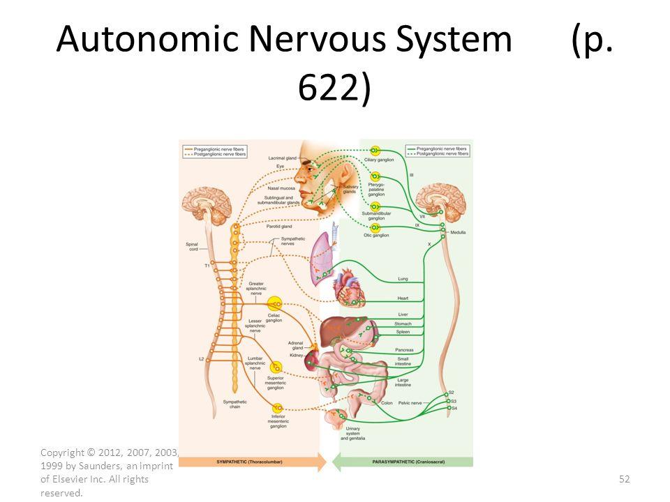 Autonomic Nervous System (p. 622)