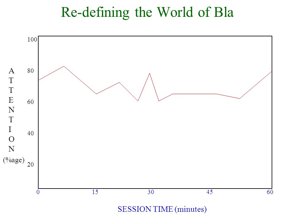 Re-defining the World of Bla