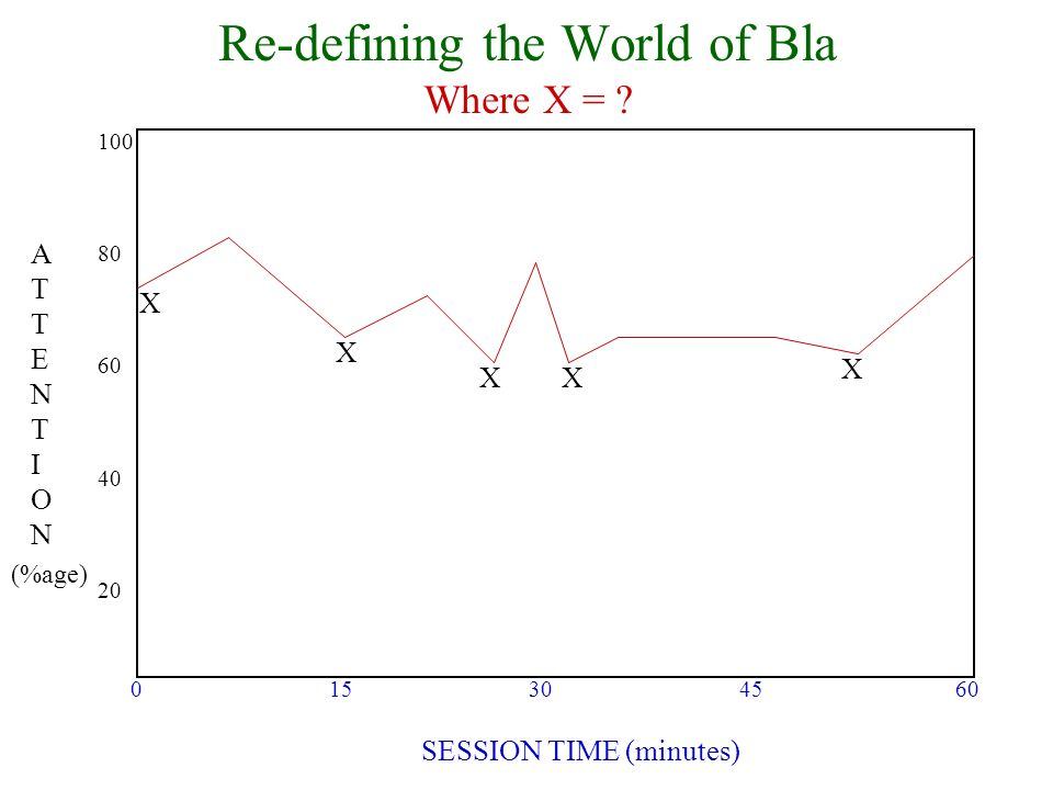 Re-defining the World of Bla Where X =