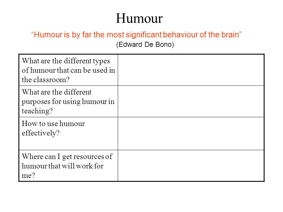 Humour Humour is by far the most significant behaviour of the brain (Edward De Bono)