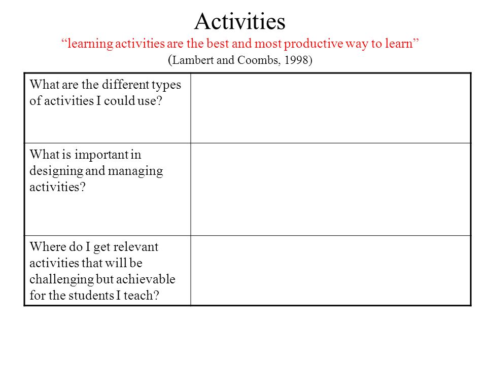 Activities learning activities are the best and most productive way to learn (Lambert and Coombs, 1998)