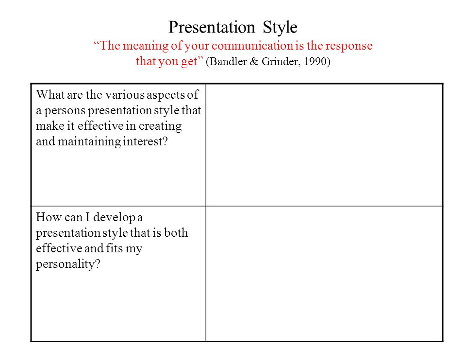 Presentation Style The meaning of your communication is the response that you get (Bandler & Grinder, 1990)