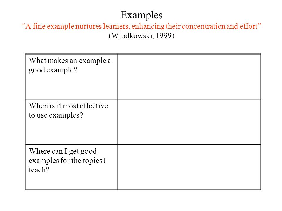 Examples A fine example nurtures learners, enhancing their concentration and effort (Wlodkowski, 1999)